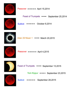 Blood Moons 2014-2015